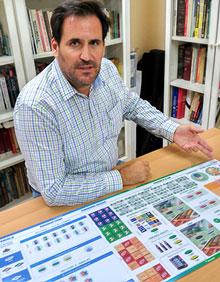 Manuel Bellsolell